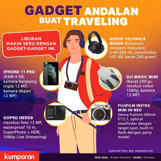 Infografik: Gadget Andalan Buat Traveling (990)