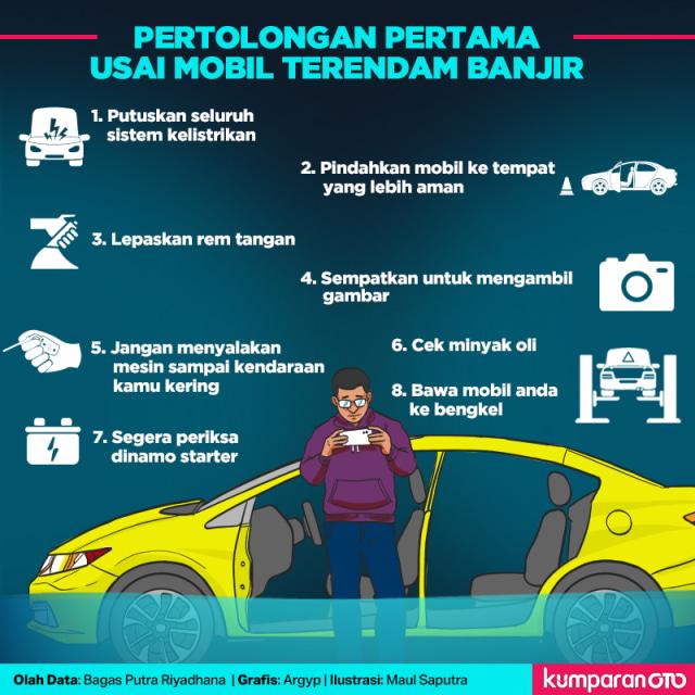Dilema Mobil Korban Banjir (68957)
