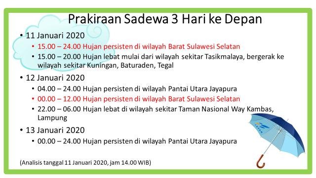 LAPAN Prediksi Jakarta Tak Akan Alami Cuaca Buruk Hari ini (111889)