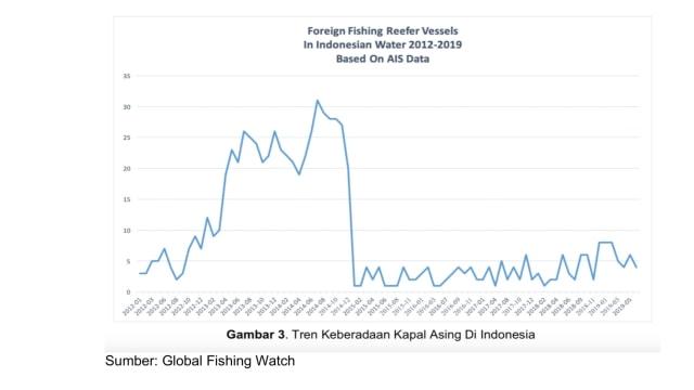 Memahami ZEEI dan Kedaulatan Indonesia di Laut Natuna (263797)