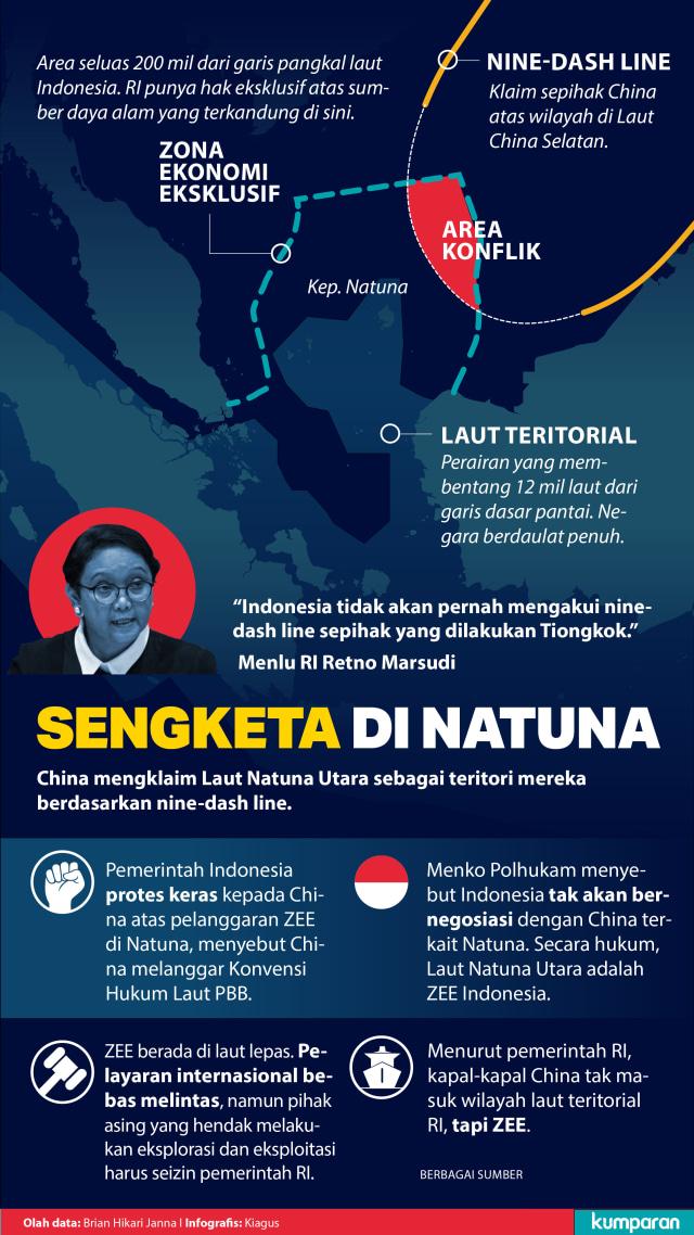 Stafsus Luhut: Salah Indonesia, Tak Terus-menerus Patroli di Natuna (11797)