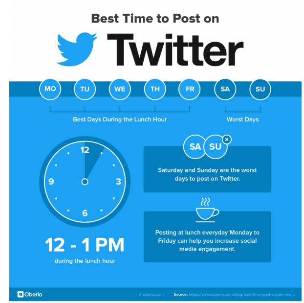 Catat! Ini Waktu Paling Pas untuk Posting di Media Sosial (168547)