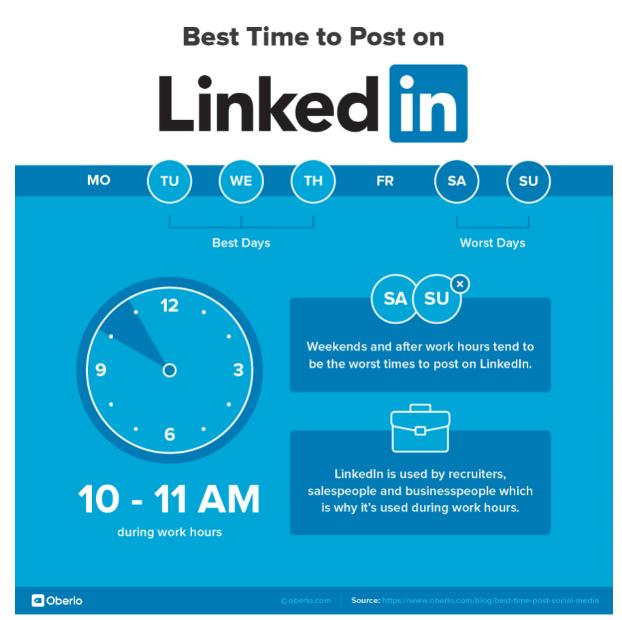 Catat! Ini Waktu Paling Pas untuk Posting di Media Sosial (615238)