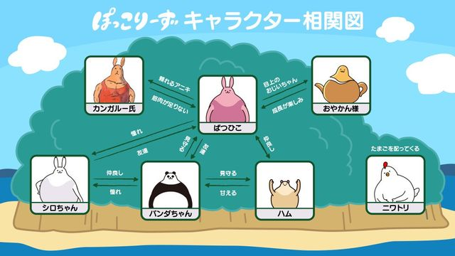 Anime Sticker LINE 'Poccolies' Mulai Tayang di Musim Semi 2020 (211174)