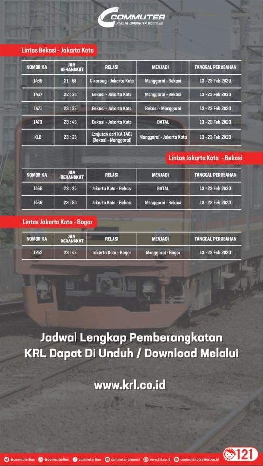 PTR- Sosialisasi perubahan jadwal kereta Bogor dan Bekasi