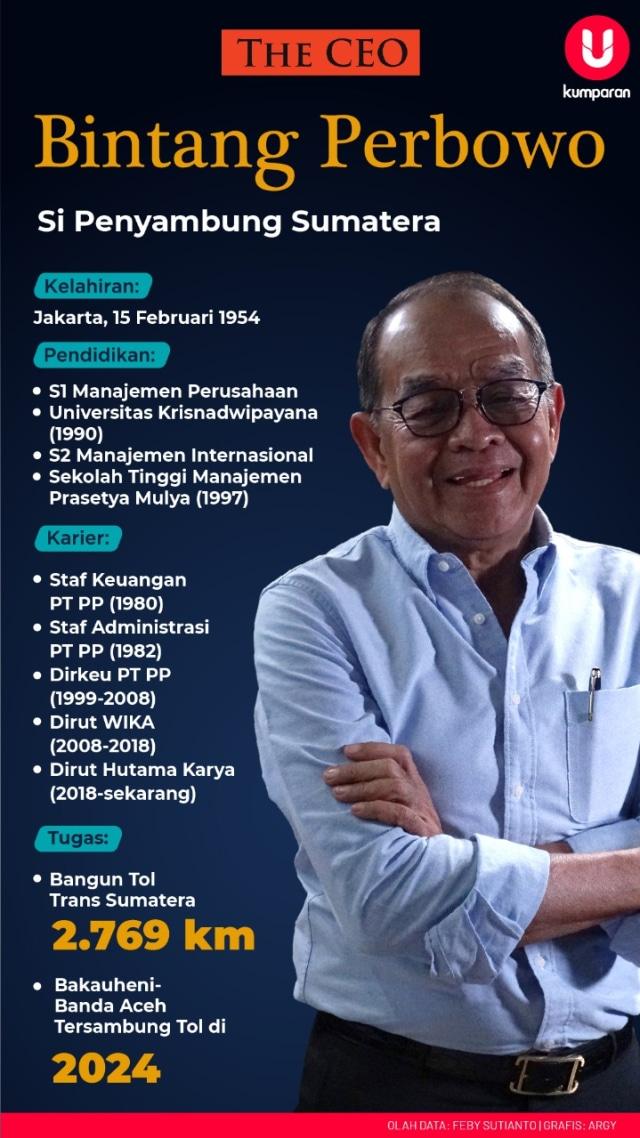 Misi Bos Hutama Karya Sambungkan Sumatera dengan Tol (5459)