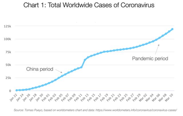 Bom Waktu itu Bernama Coronavirus: Apa yang Kita dan Pemerintah Harus Lakukan? (540466)