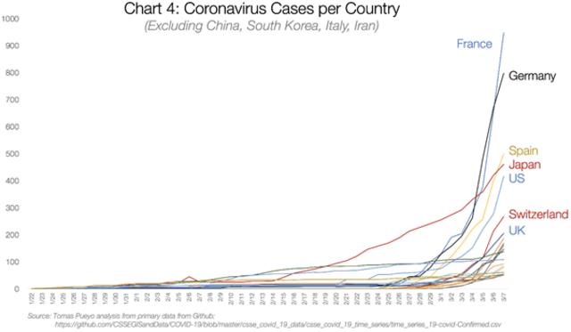 Bom Waktu itu Bernama Coronavirus: Apa yang Kita dan Pemerintah Harus Lakukan? (540469)