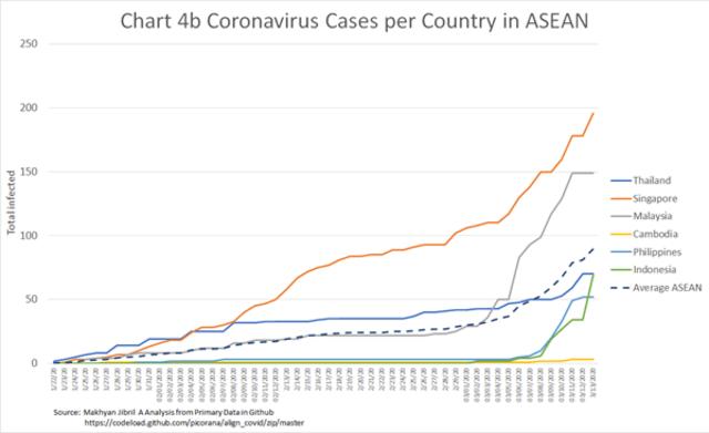 Bom Waktu itu Bernama Coronavirus: Apa yang Kita dan Pemerintah Harus Lakukan? (540470)