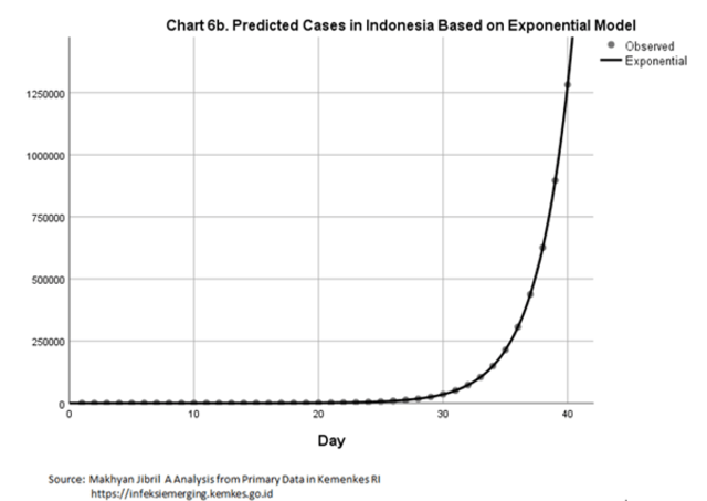 Bom Waktu itu Bernama Coronavirus: Apa yang Kita dan Pemerintah Harus Lakukan? (540475)