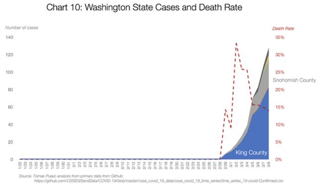 Bom Waktu itu Bernama Coronavirus: Apa yang Kita dan Pemerintah Harus Lakukan? (540480)
