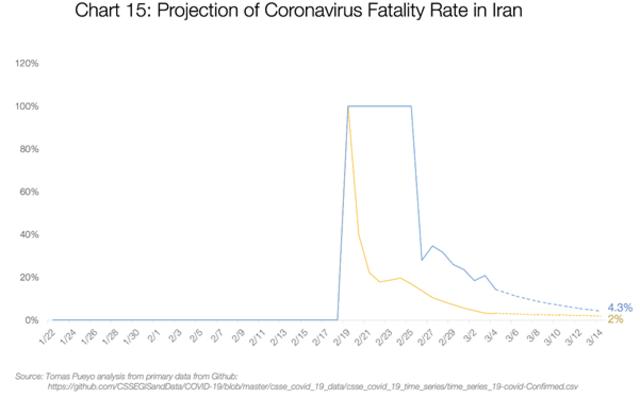 Bom Waktu itu Bernama Coronavirus: Apa yang Kita dan Pemerintah Harus Lakukan? (540485)
