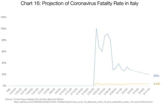 Bom Waktu itu Bernama Coronavirus: Apa yang Kita dan Pemerintah Harus Lakukan? (540486)