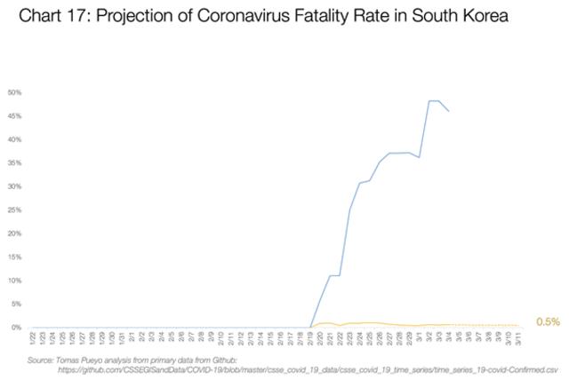 Bom Waktu itu Bernama Coronavirus: Apa yang Kita dan Pemerintah Harus Lakukan? (540487)