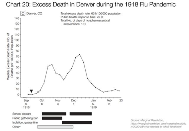 Bom Waktu itu Bernama Coronavirus: Apa yang Kita dan Pemerintah Harus Lakukan? (540494)