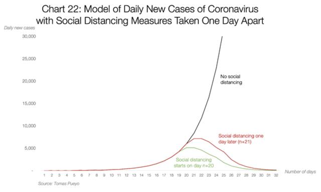 Bom Waktu itu Bernama Coronavirus: Apa yang Kita dan Pemerintah Harus Lakukan? (540498)