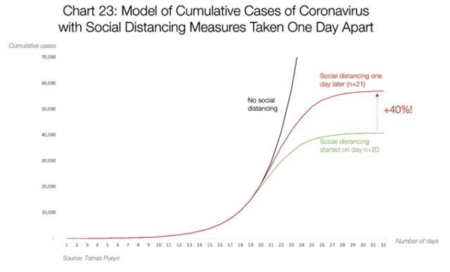 Bom Waktu itu Bernama Coronavirus: Apa yang Kita dan Pemerintah Harus Lakukan? (540499)