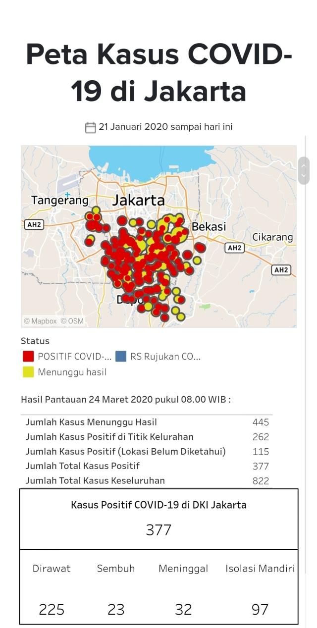 Peta Sebaran Virus Corona di Jakarta (21-24)