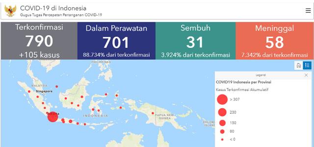 Hasil Lab Corona Belum Keluar, 2 PDP di Banda Aceh Meninggal (100392)