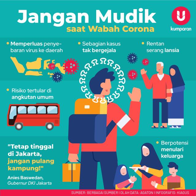 Anies Baswedan Larang Warga Jakarta Mudik Lokal: Yang Boleh Mudik Virtual (269)