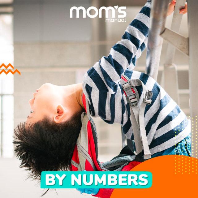 10 Ciri Awal Anak Miliki Autisme  (65024)