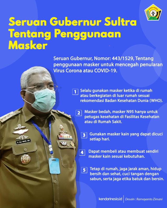 5 Seruan Gubernur Sultra Tentang Penggunaan Masker untuk Cegah COVID-19 (3834)