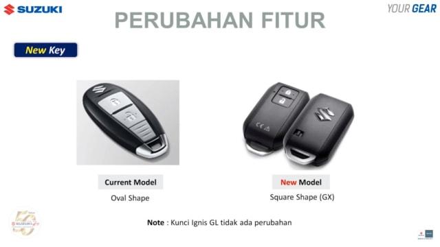 Strategi Suzuki Jual New Ignis Saat Corona: Beli Mobil Bonus Laptop (69183)
