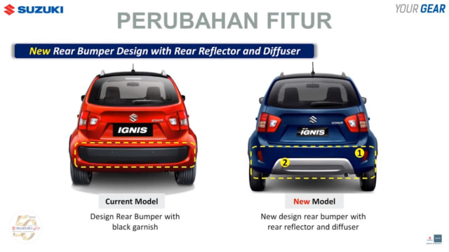 Otomotif, Suzuki Ignis Facelift 2020, Ignis, mobil baru