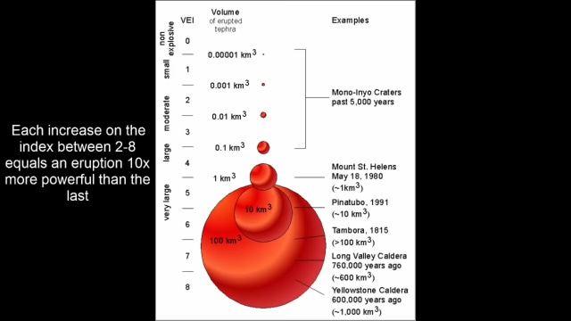 14 Fakta Menarik Saat Gelegar Gunung Tambora Mengguncang Dunia Tahun 1815 (156656)