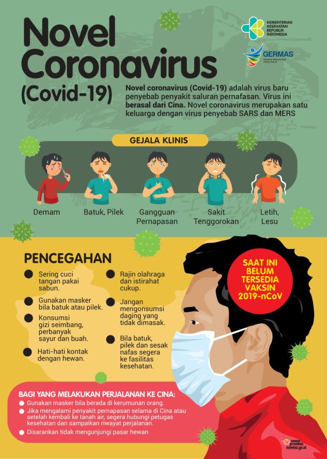 13 Poster Edukasi Virus Corona Yang Mudah Dipahami Kumparan Com