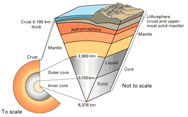 Berkenalan dengan Geofisika (187590)