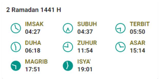 Jadwal imsyak Jakarta Hari ke 2.png