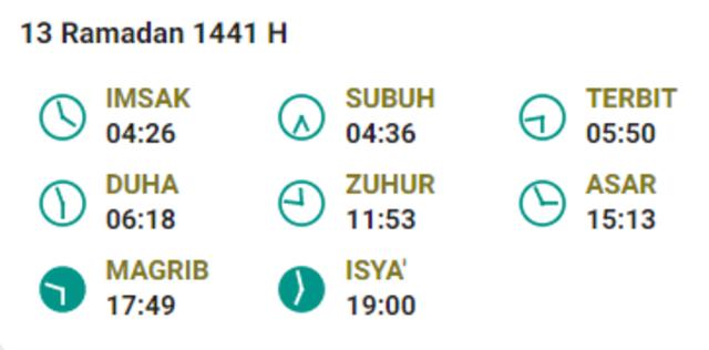 Jadwal imsyak Jakarta Hari ke 13.png