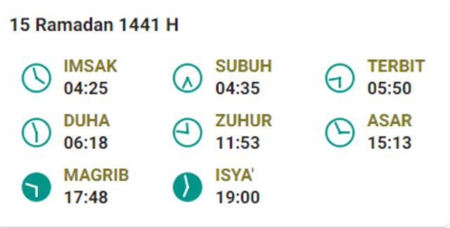Jadwal imsyak Jakarta Hari ke 15.png