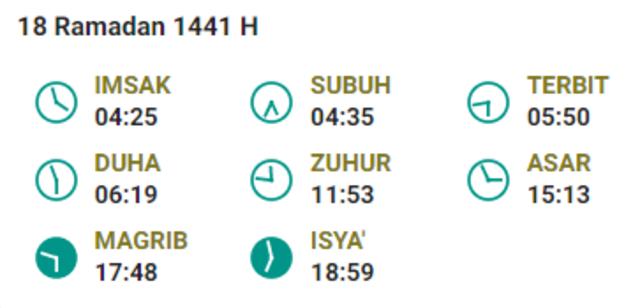 Jadwal imsyak Jakarta Hari ke 18.png