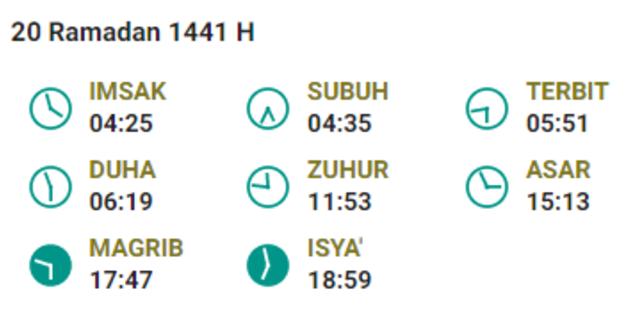 Jadwal imsyak Jakarta Hari ke 20.png