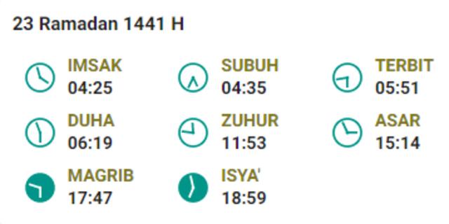 Jadwal imsyak Jakarta Hari ke 23.png