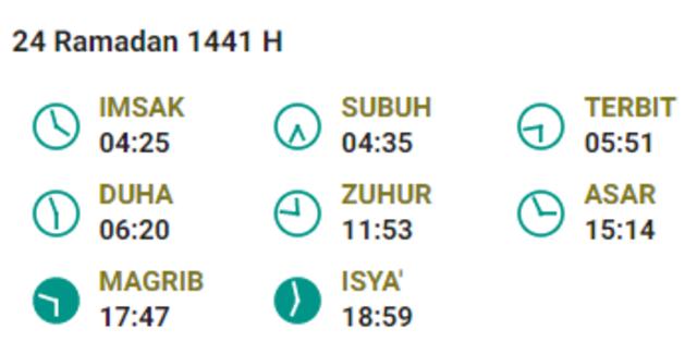 Jadwal imsyak Jakarta Hari ke 24.png