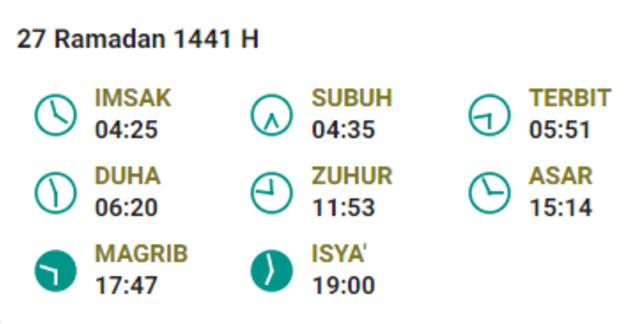 Jadwal imsyak Jakarta Hari ke 27.png