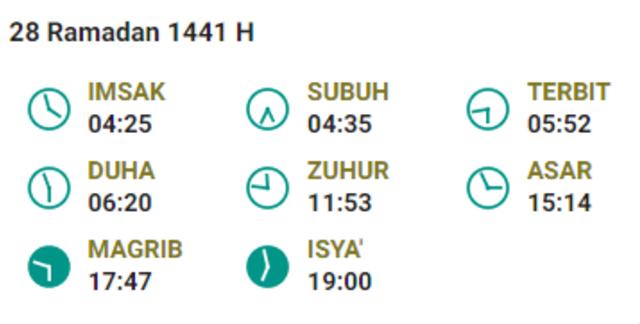 Jadwal imsyak Jakarta Hari ke 28.png
