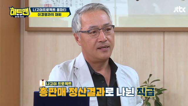 K-Profile: Aktor Kontroversial Lee Kyung Young (728054)