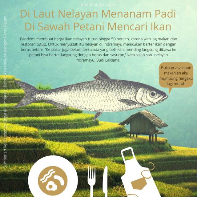 Barter Ikan Nelayan dengan Beras Petani, Cara Nelayan Bertahan di Tengah Pandemi (25604)