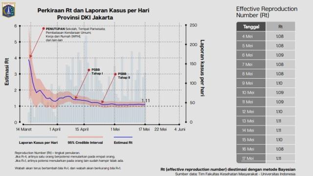 Beda Konsep New Normal Versi WHO dan Pemerintah Indonesia (595947)
