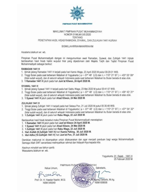 Tanggal Lebaran 2020 Menurut Muhammadiyah