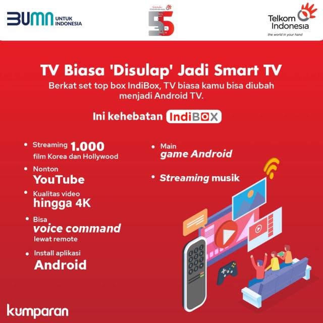 Infografik: Cara 'Sulap' TV Biasa Jadi Smart TV (387416)