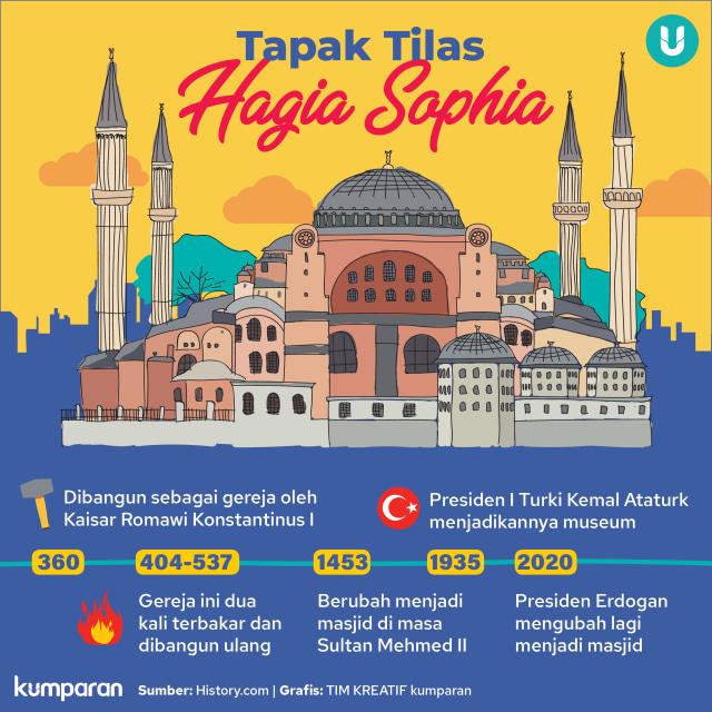 Hagia Sophia Jadi Masjid, Gli Si Kucing Tetap Boleh Tinggal (327412)
