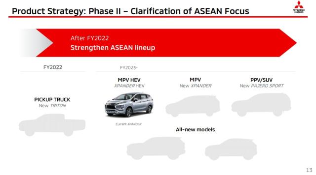 Mitsubishi Xpander Hybrid Diproduksi di Indonesia 2023? (639502)
