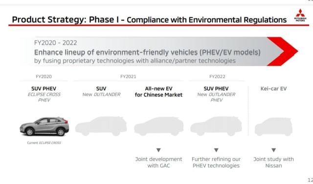 Mitsubishi Xpander Hybrid Meluncur 2023 di Asia Tenggara, Termasuk Indonesia?  (66442)