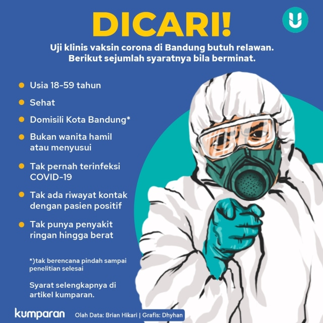 Ridwan Kamil Resmi Daftar Jadi Relawan Uji Klinis Vaksin Corona (359049)
