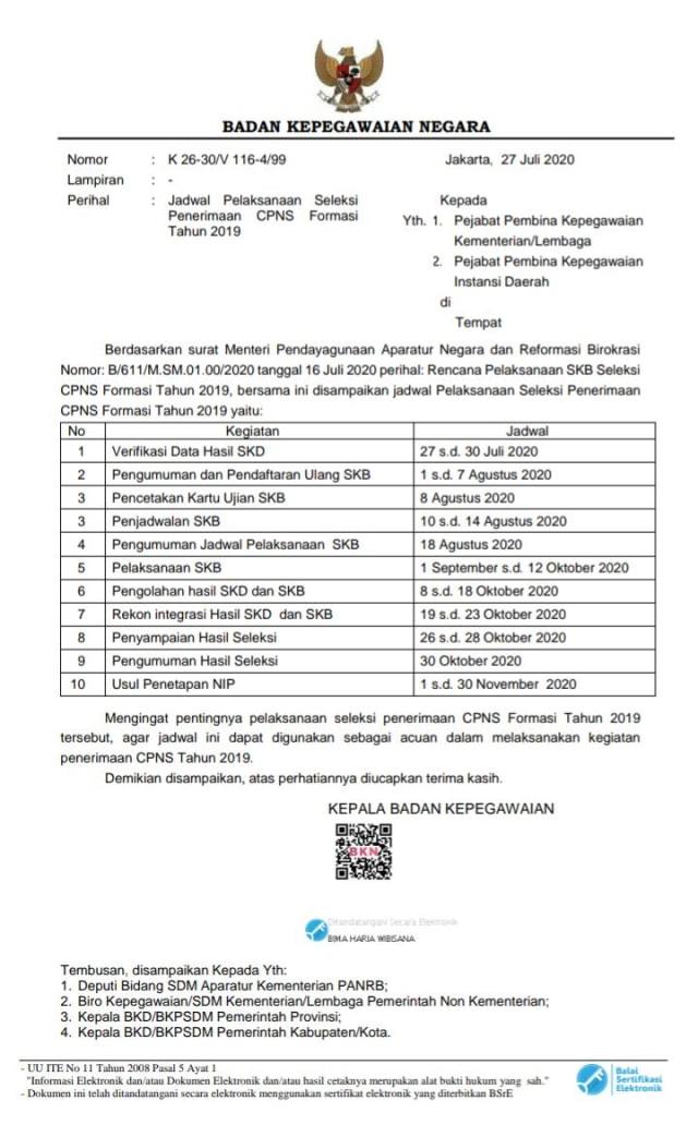 Bagi Peserta SKB CPNS Kota Bandar Lampung, Ini Jadwal Lengkapnya (1)